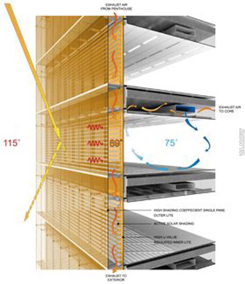 architectural details 2003 detail magazine pdf