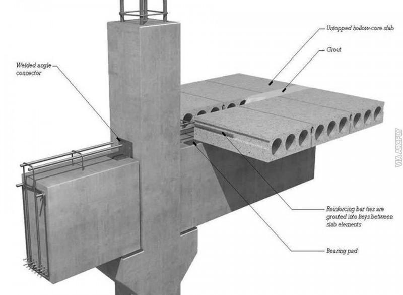Architectural Details